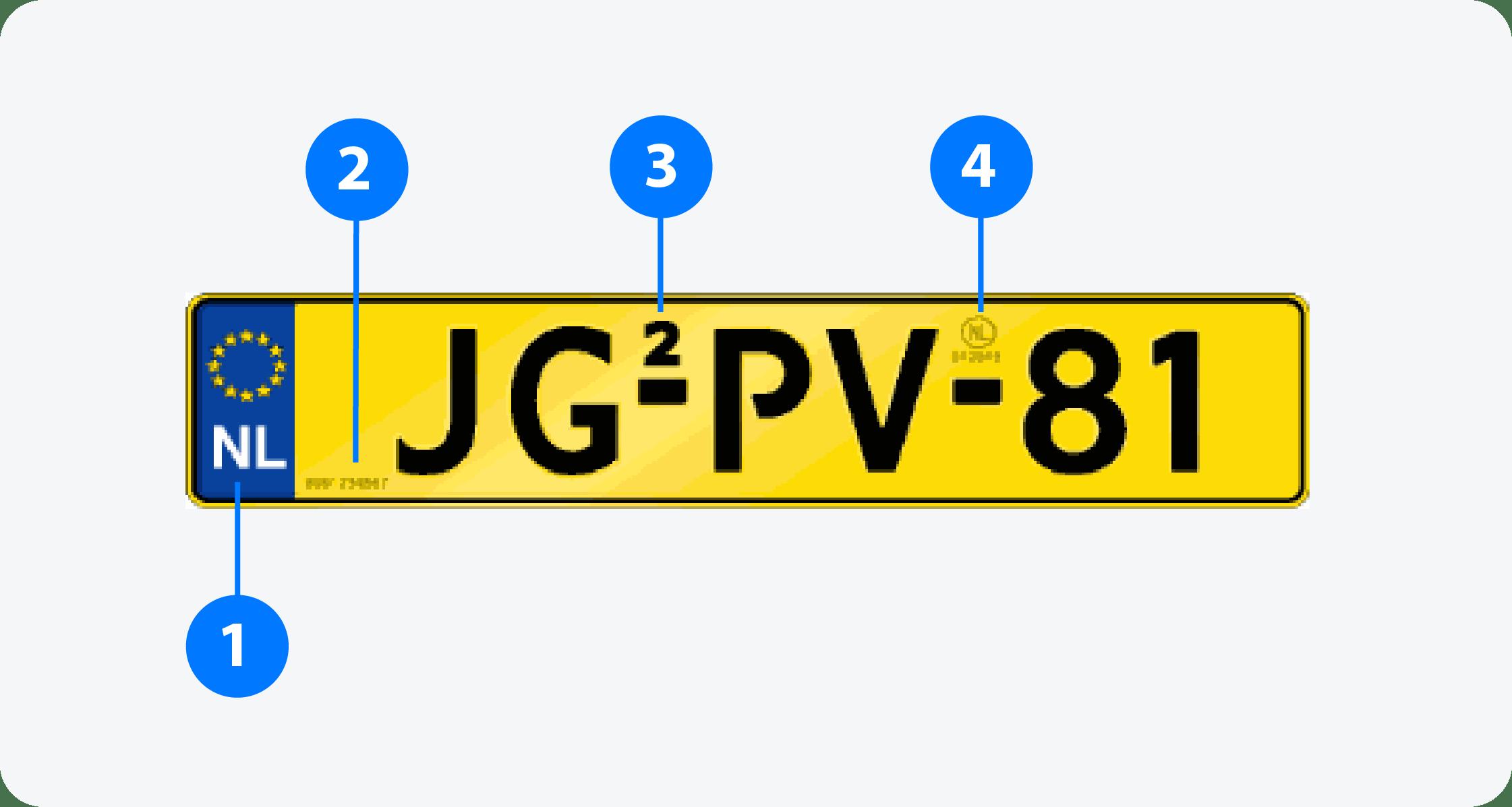 Uitleg Cijfers en Letters op de gele kentekenplaat